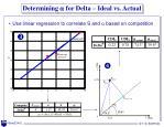 determining a for delta ideal vs actual