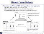 planning product platforms