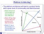 platform architecting