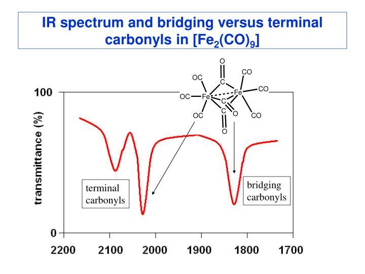 IR spectrum and bridging versus terminal carbonyls in [Fe