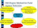 360 degree method for field agency selection
