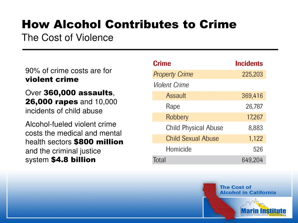 How Alcohol Contributes to Crime