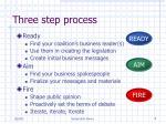 three step process
