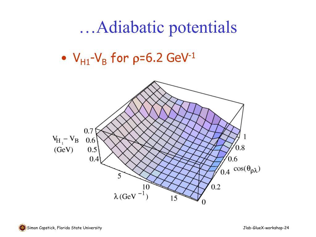 …Adiabatic potentials