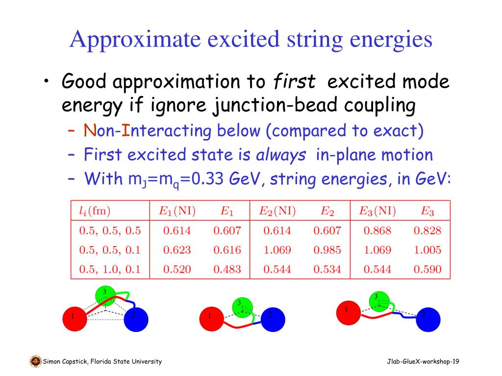 Approximate excited string energies