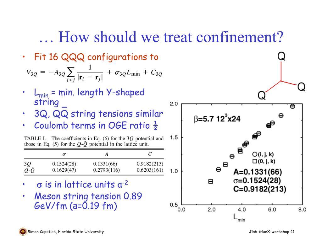 … How should we treat confinement?