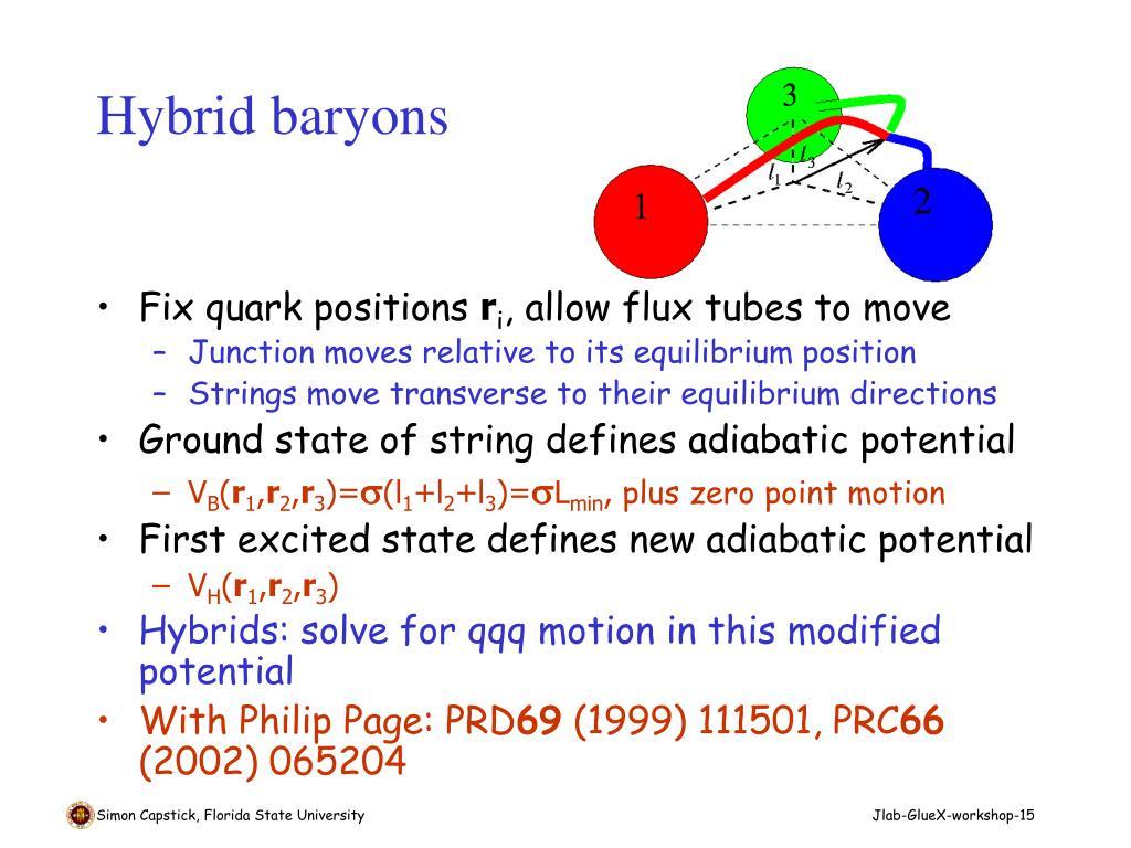 Hybrid baryons