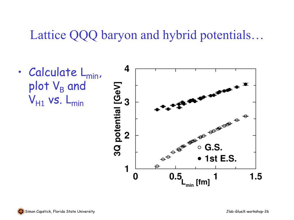Lattice QQQ baryon and hybrid potentials…