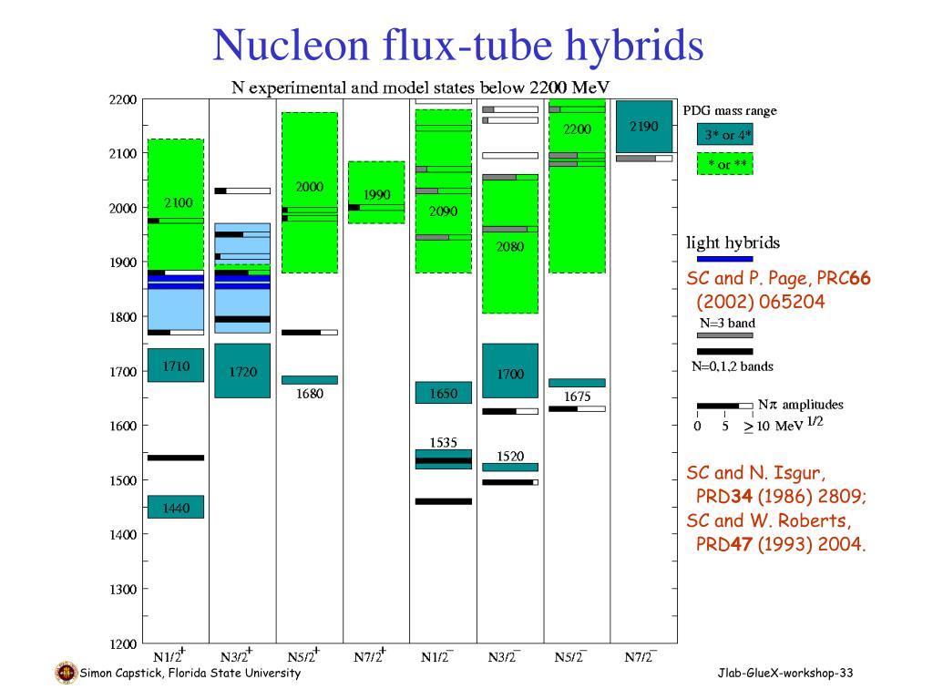 Nucleon flux-tube hybrids