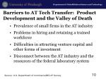 barriers to at tech transfer product development and the valley of death