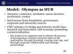 model olympus as hub
