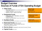 budget overview sources of funds utsa operating budget