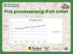 pris prosessenergi kwh enhet
