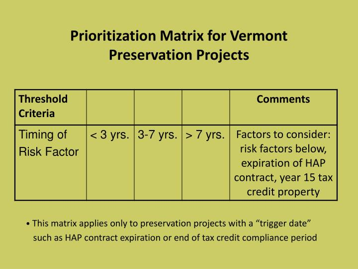 prioritization matrix for vermont preservation projects n.