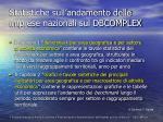 statistiche sull andamento delle imprese nazionali sul dbcomplex1