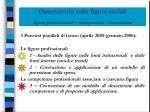 osservatorio sulle figure sociali figure professionali competenze formazione6