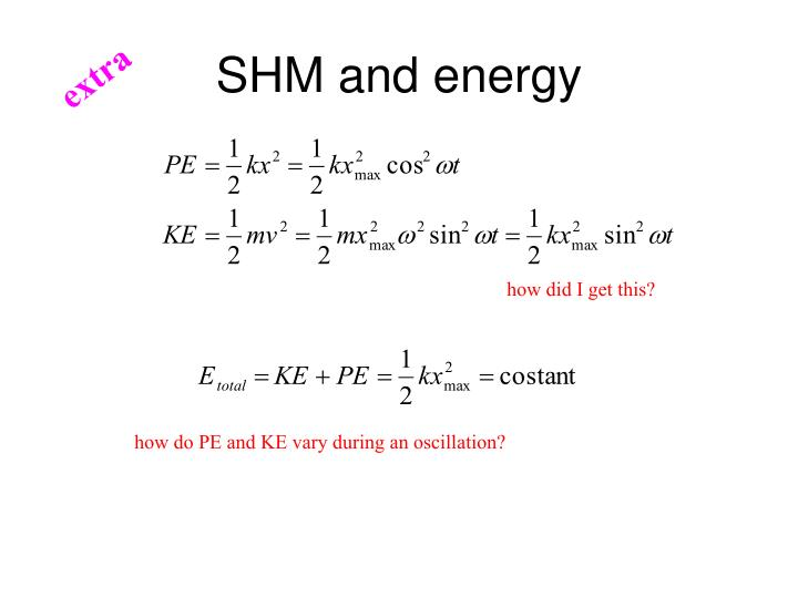 SHM and energy