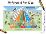 mypyramid for kids