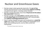 nuclear and greenhouse gases
