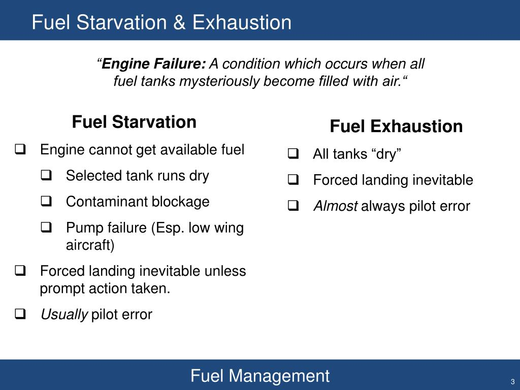 Fuel Starvation & Exhaustion