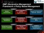 dmf declarative management framework o policy based management