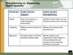 strengthening vs supporting health systems
