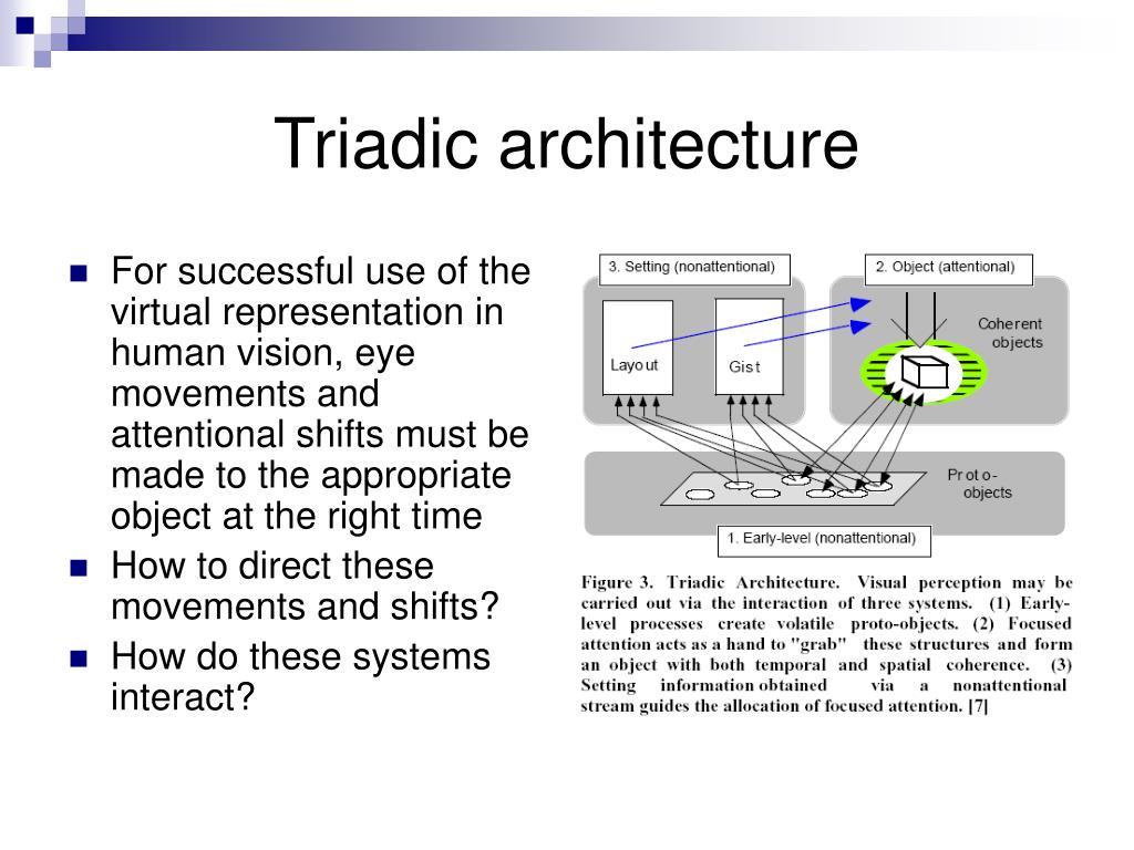 Triadic architecture
