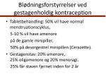 bl dningsforstyrrelser ved gestagenholdig kontraception1