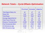 network totals cycle offsets optimisation