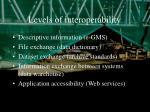levels of interoperability