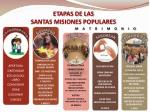 etapas de las santas misiones populares