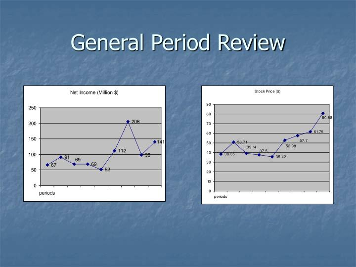 General Period Review