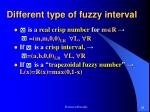 different type of fuzzy interval