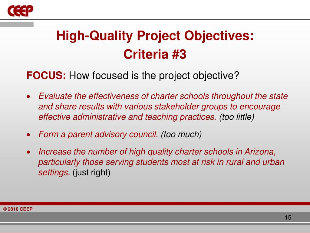 High-Quality Project Objectives: