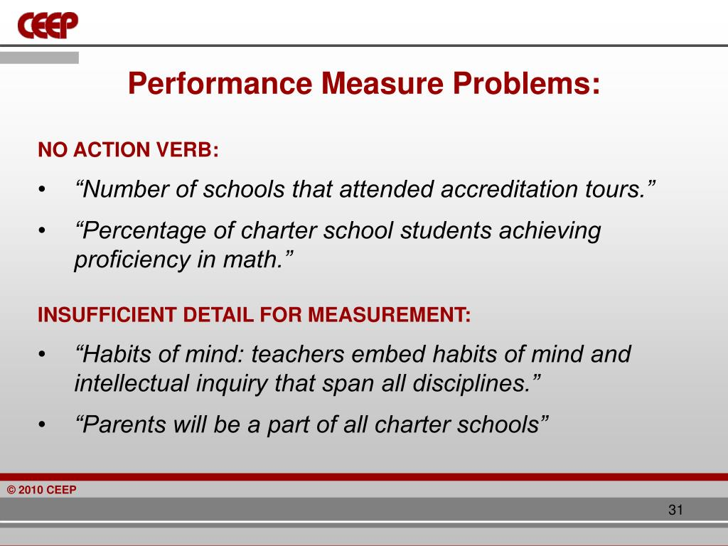 Performance Measure Problems: