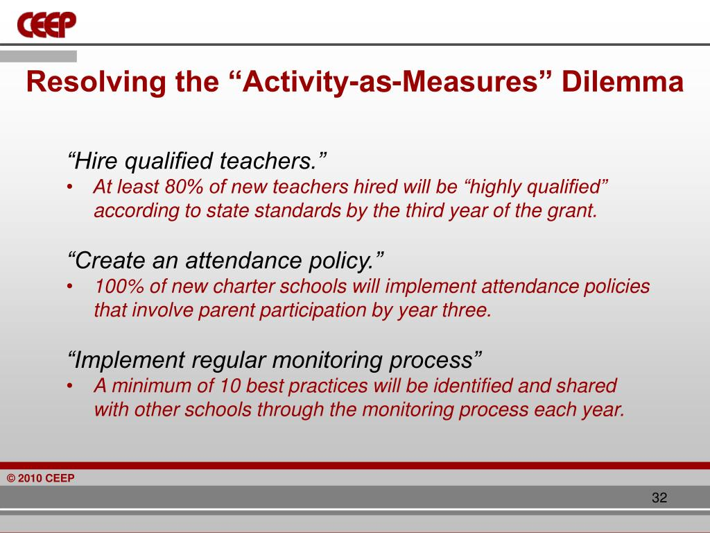 "Resolving the ""Activity-as-Measures"" Dilemma"
