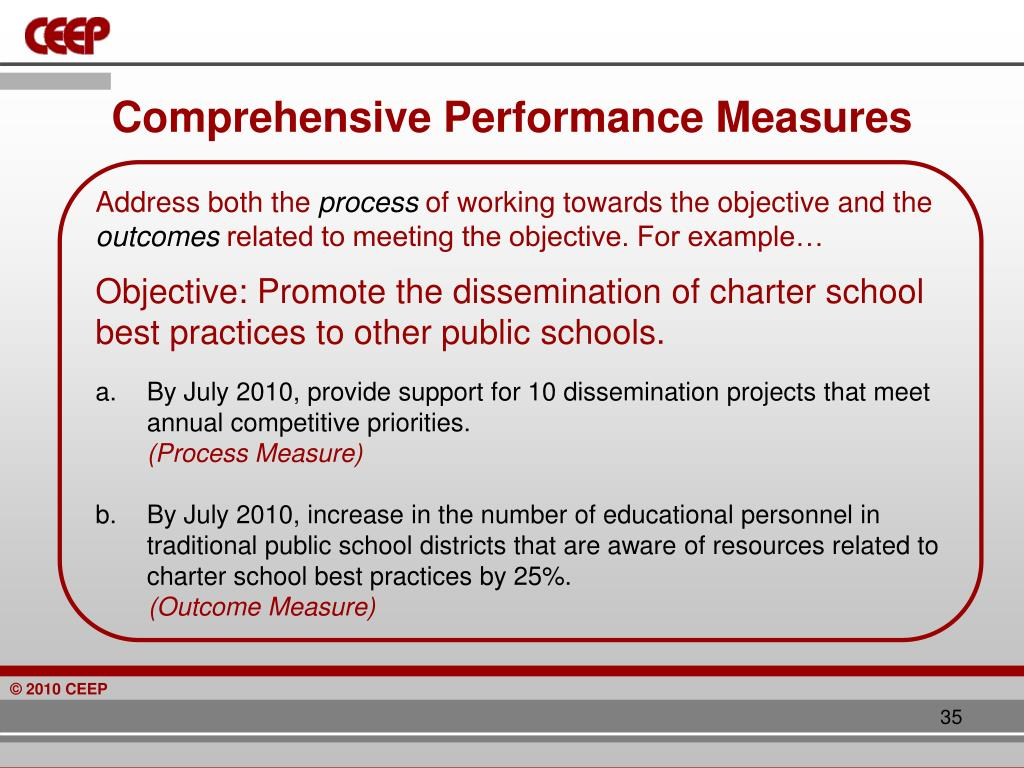 Comprehensive Performance Measures