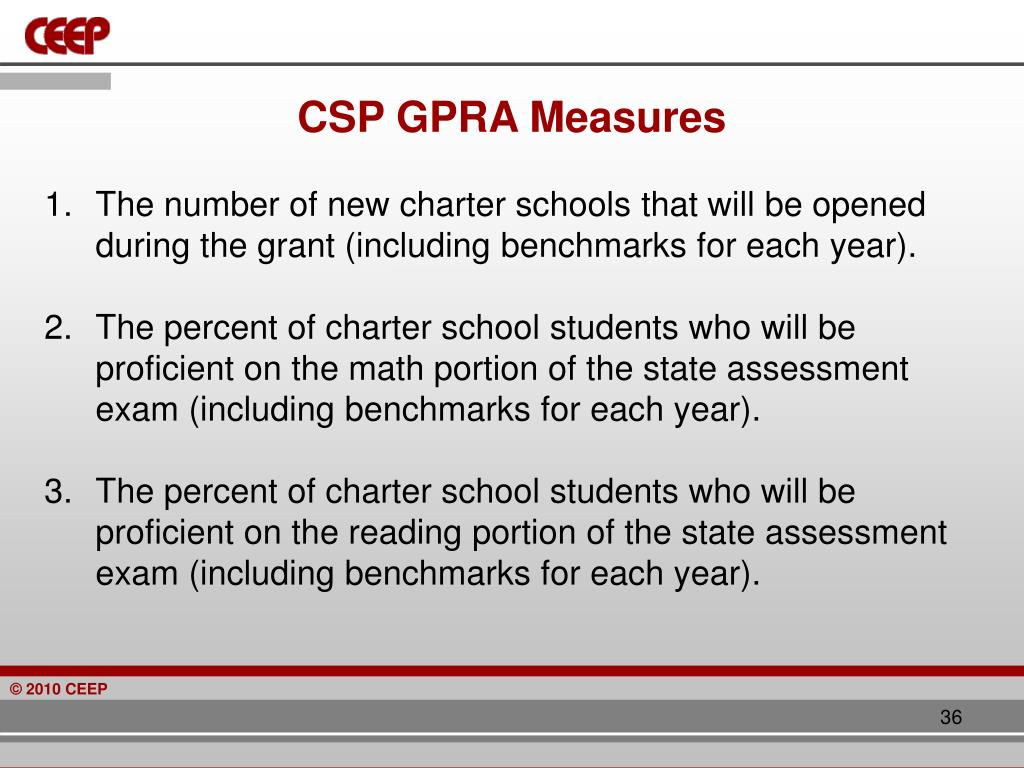 CSP GPRA Measures