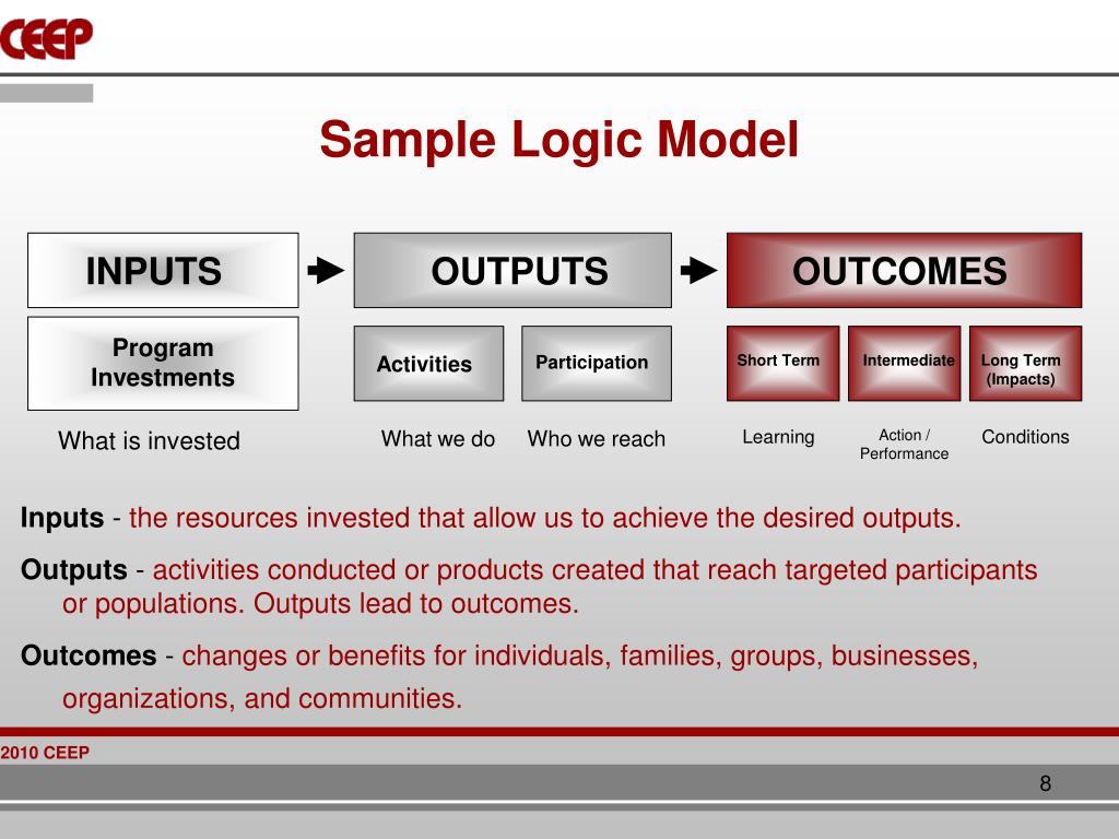 Sample Logic Model