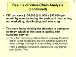 results of value chain analysis continued