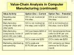 value chain analysis in computer manufacturing continued