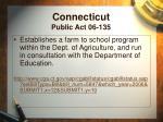 connecticut public act 06 135