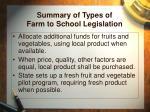 summary of types of farm to school legislation