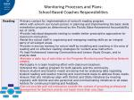 monitoring processes and plans school based coaches responsibilities