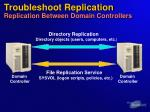 troubleshoot replication replication between domain controllers