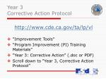 year 3 corrective action protocol