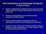 data coordination and technology workgroup proposed charge