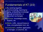 fundamentals of kt 2 2