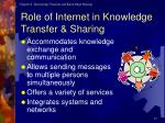 role of internet in knowledge transfer sharing