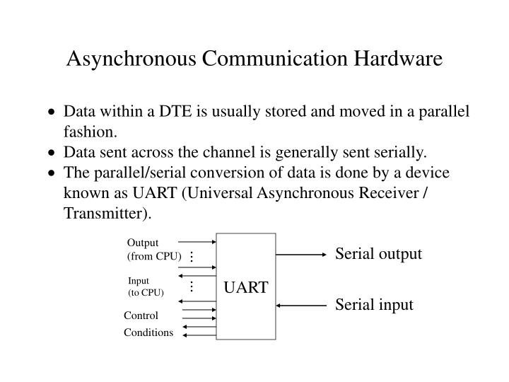 asynchronous communication hardware n.